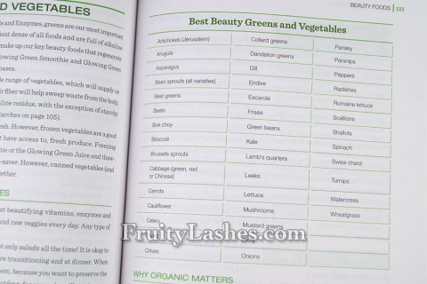 Best Beauty Greens Vegetables Beauty Detox