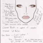 Laura Mercier Valentine's Day Face Chart